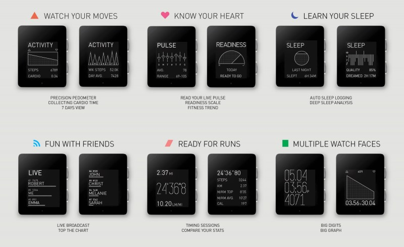 Media-Wellograph-Press-Release-07_Watch-UI