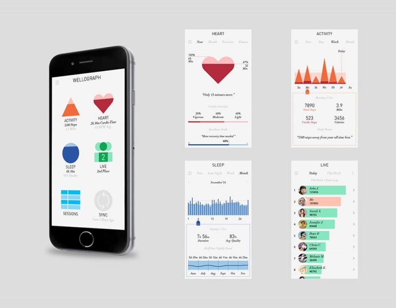 Media-Wellograph-Press-Release-08_Mobile-App-UI