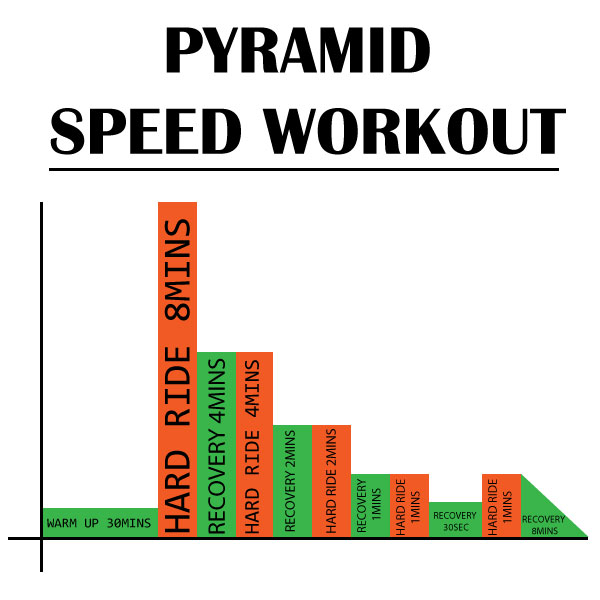 Pyramid-Speed-Workout
