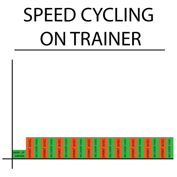 speed-cycling-workout