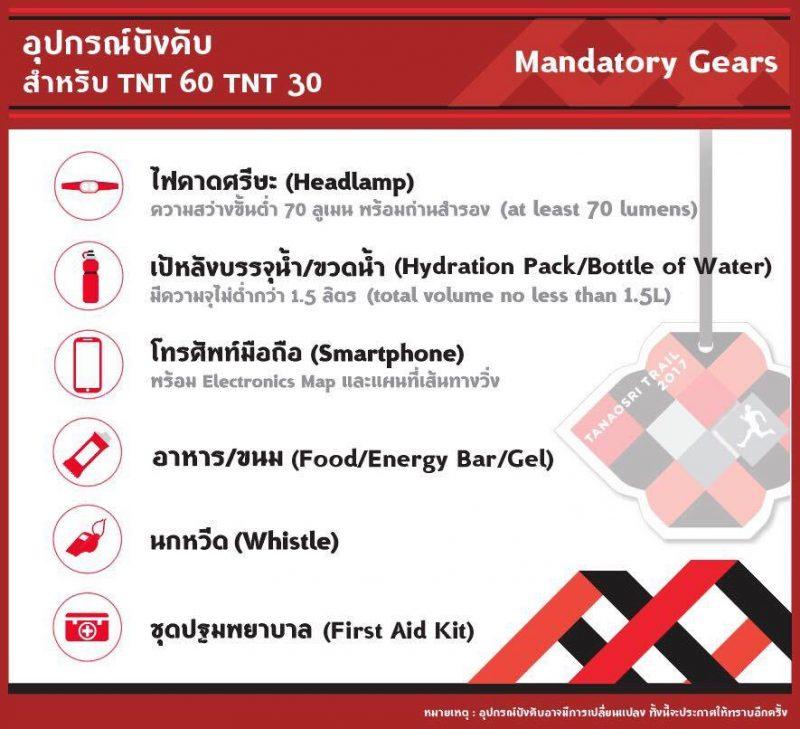 Mandatory Gears